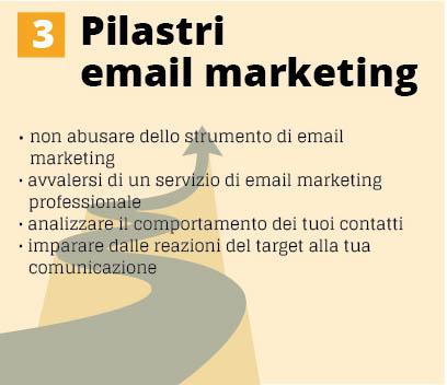 pilastri email marketing b2b, immagine