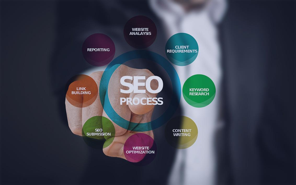 Come scegliere un consulente SEO?  - Marketing B2B e comunicazione aziendale